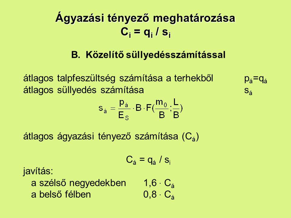 Ágyazási tényező meghatározása C i = q i / s i B.Közelítő süllyedésszámítással átlagos talpfeszültség számítása a terhekből p á =q á átlagos süllyedés számításas á átlagos ágyazási tényező számítása (C á ) C á = q á / s i javítás: a szélső negyedekben 1,6 · C á a belső félben 0,8 · C á