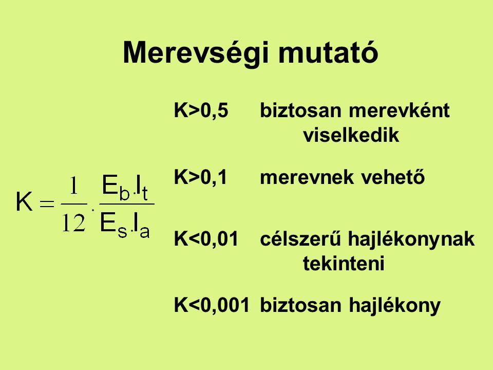 Merevségi mutató K>0,5 biztosan merevként viselkedik K>0,1 merevnek vehető K<0,01 célszerű hajlékonynak tekinteni K<0,001 biztosan hajlékony