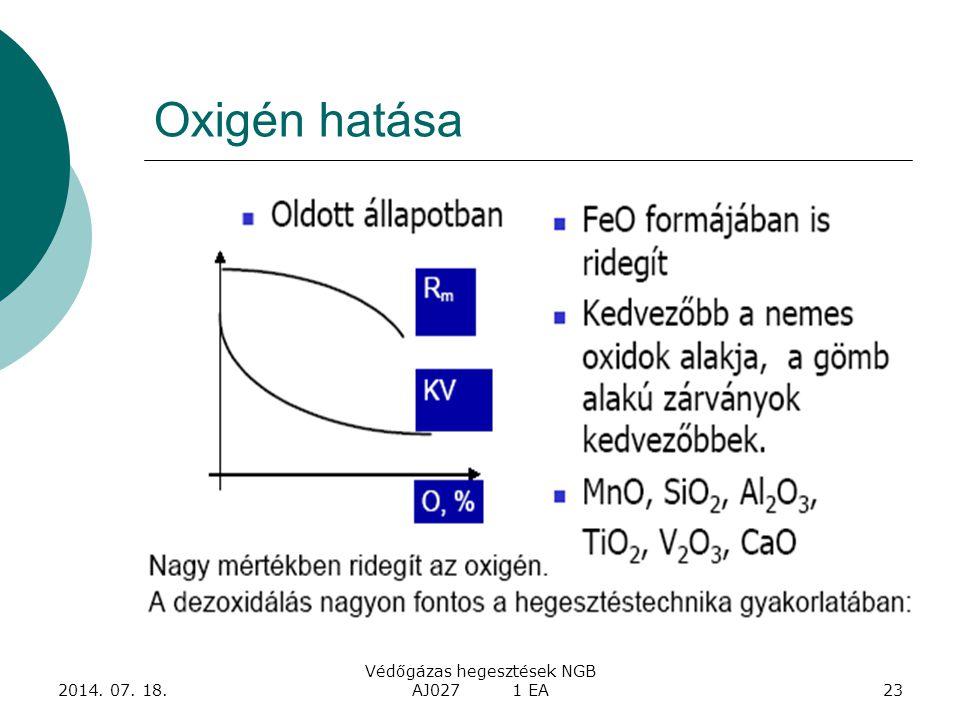 2014. 07. 18. Védőgázas hegesztések NGB AJ027 1 EA23 Oxigén hatása