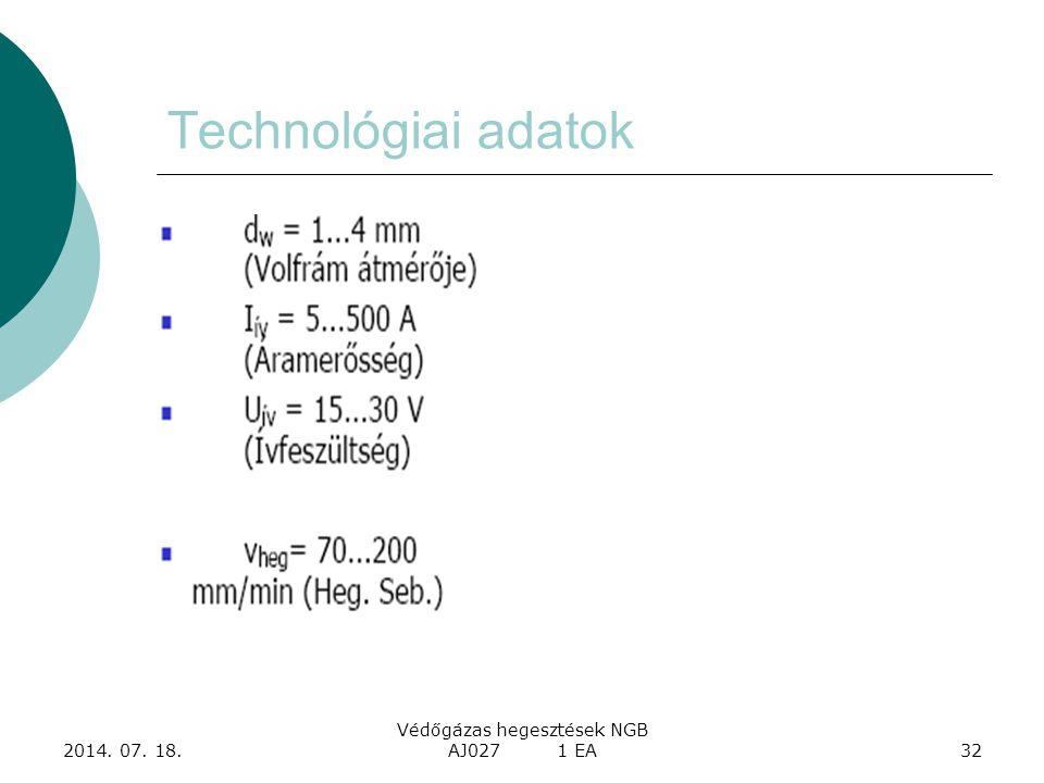 2014. 07. 18. Védőgázas hegesztések NGB AJ027 1 EA32 Technológiai adatok