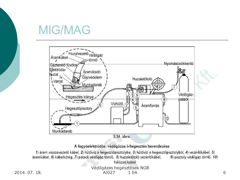 2014. 07. 18. Védőgázas hegesztések NGB AJ027 1 EA27 Mikroötvözés