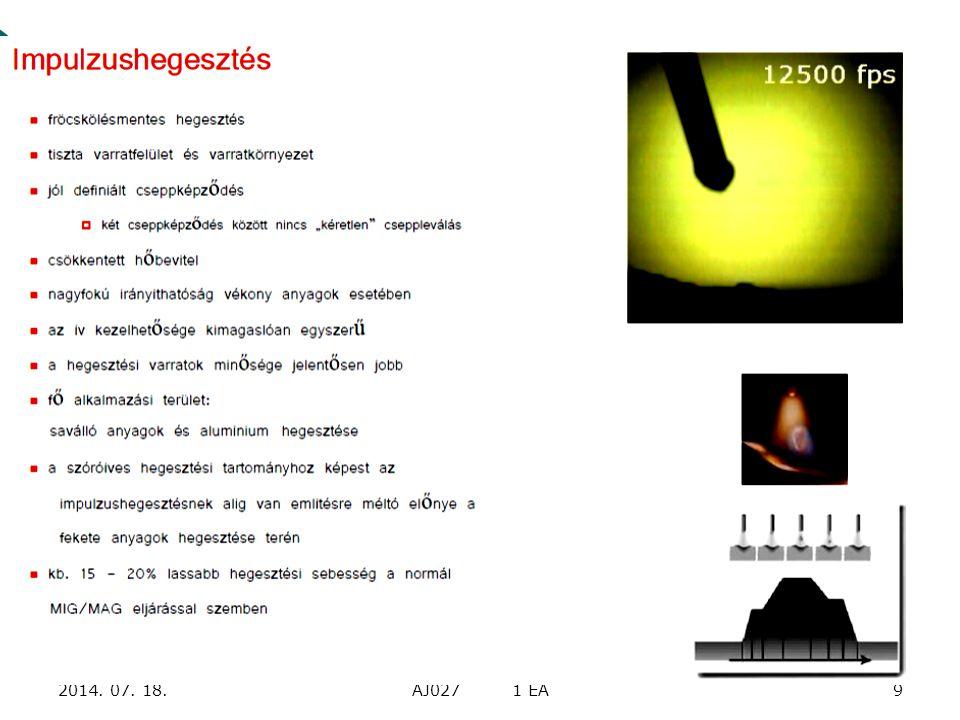 2014. 07. 18. Védőgázas hegesztések NGB AJ027 1 EA30 Gyártási eljárás hatása