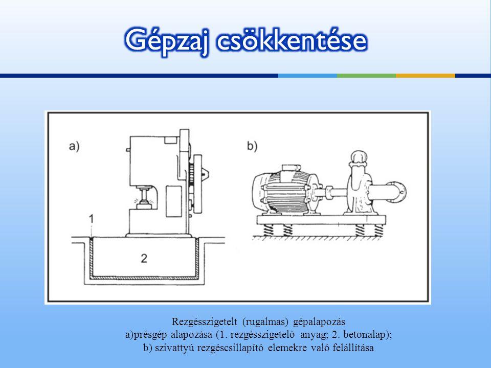 Rezgésszigetelt (rugalmas) gépalapozás a)présgép alapozása (1. rezgésszigetelő anyag; 2. betonalap); b) szivattyú rezgéscsillapító elemekre való felál