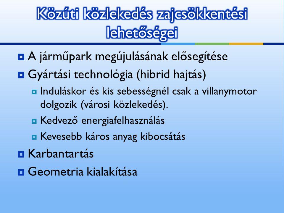  A járműpark megújulásának elősegítése  Gyártási technológia (hibrid hajtás)  Induláskor és kis sebességnél csak a villanymotor dolgozik (városi kö