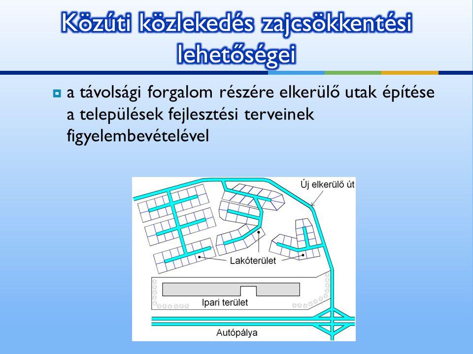  a távolsági forgalom részére elkerülő utak építése a települések fejlesztési terveinek figyelembevételével