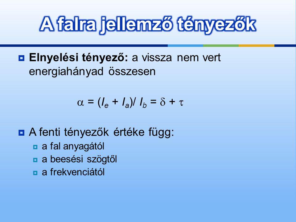  Elnyelési tényező: a vissza nem vert energiahányad összesen  = (I e + I a )/ I b =  +   A fenti tényezők értéke függ:  a fal anyagától  a bees