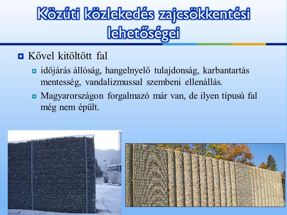 Kővel kitöltött fal  időjárás állóság, hangelnyelő tulajdonság, karbantartás mentesség, vandalizmussal szembeni ellenállás.  Magyarországon forgal