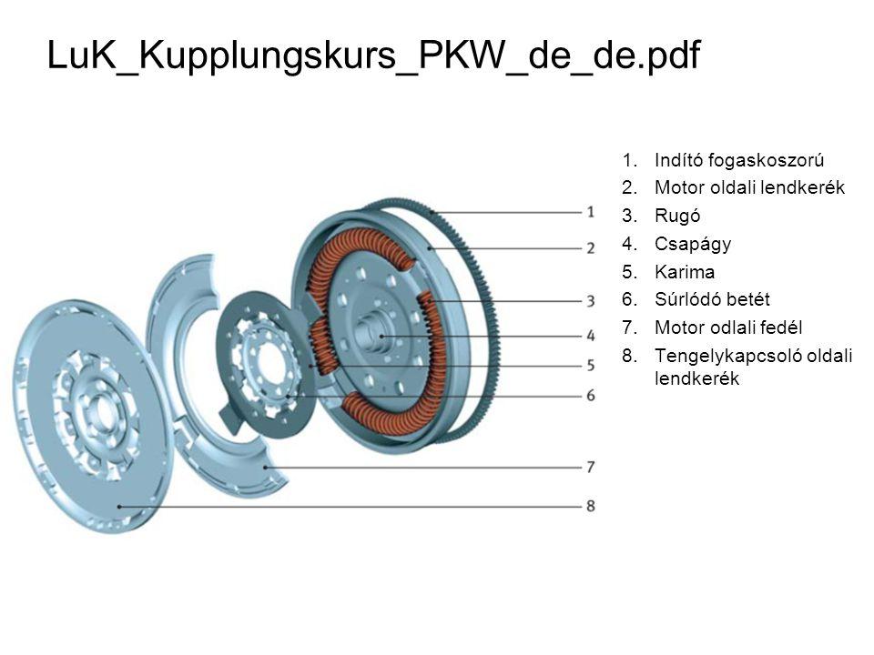 LuK_Kupplungskurs_PKW_de_de.pdf 1.Indító fogaskoszorú 2.Motor oldali lendkerék 3.Rugó 4.Csapágy 5.Karima 6.Súrlódó betét 7.Motor odlali fedél 8.Tengel