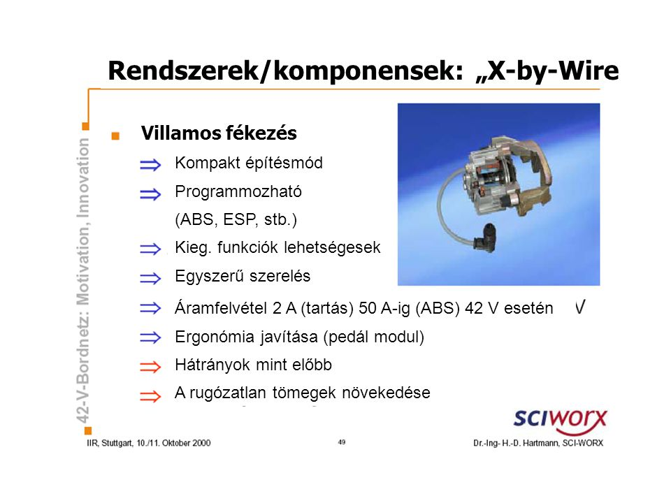 Villamos fékezés Kompakt építésmód Programmozható (ABS, ESP, stb.) Kieg.