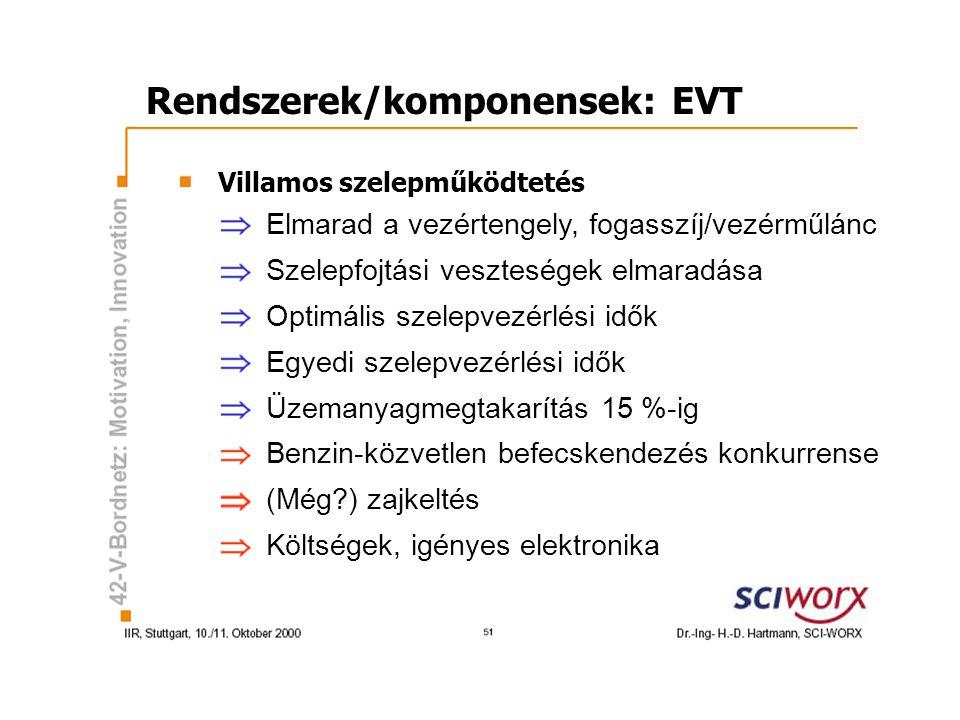 Rendszerek/komponensek: EVT Villamos szelepműködtetés Elmarad a vezértengely, fogasszíj/vezérműlánc Szelepfojtási veszteségek elmaradása Optimális szelepvezérlési idők Egyedi szelepvezérlési idők Üzemanyagmegtakarítás 15 %-ig Benzin-közvetlen befecskendezés konkurrense (Még ) zajkeltés Költségek, igényes elektronika