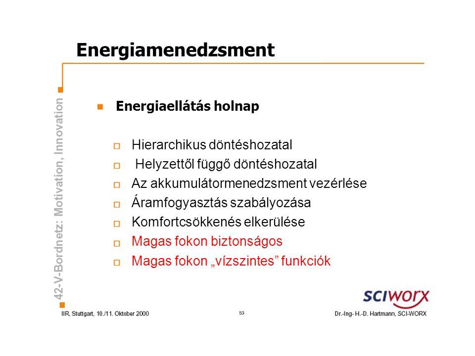 """Energiamenedzsment Energiaellátás holnap Hierarchikus döntéshozatal Helyzettől függő döntéshozatal Az akkumulátormenedzsment vezérlése Áramfogyasztás szabályozása Komfortcsökkenés elkerülése Magas fokon biztonságos Magas fokon """"vízszintes funkciók"""
