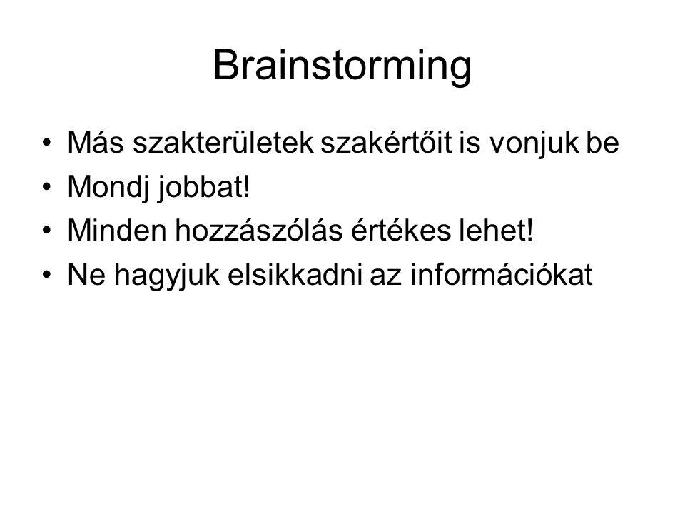 Brainstorming Más szakterületek szakértőit is vonjuk be Mondj jobbat.