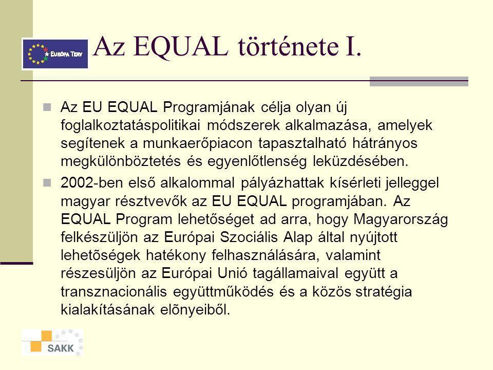 Az EQUAL Célja: olyan innovatív megközelítések és módszerek kidolgozása és elterjesztése, amelyek hozzájárulnak a munkaerőpiachoz kapcsolódó diszkrimináció és esgyenlőtlenségek megszüntetéséhez Témalistából választható prioritások = tematikus megközelítés Végrehajtása: Előkészítő szakasz: pályáztatás, fejlesztési társulások létrehozása és projektkidolgozás Végrehajtási szakasz: a projektek megvalósítása A tapasztalatok átadása és beépítése a szakpolitikákba