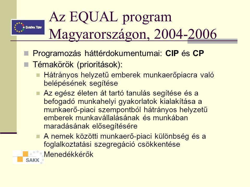 Az EQUAL program Magyarországon, 2004-2006 Programozás háttérdokumentumai: CIP és CP Témakörök (prioritások): Hátrányos helyzetű emberek munkaerőpiacra való belépésének segítése Az egész életen át tartó tanulás segítése és a befogadó munkahelyi gyakorlatok kialakítása a munkaerő-piaci szempontból hátrányos helyzetű emberek munkavállalásának és munkában maradásának elősegítésére A nemek közötti munkaerő-piaci különbség és a foglalkoztatási szegregáció csökkentése Menedékkérők