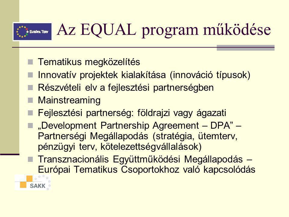 """Az EQUAL program működése Tematikus megközelítés Innovatív projektek kialakítása (innováció típusok) Részvételi elv a fejlesztési partnerségben Mainstreaming Fejlesztési partnerség: földrajzi vagy ágazati """"Development Partnership Agreement – DPA – Partnerségi Megállapodás (stratégia, ütemterv, pénzügyi terv, kötelezettségvállalások) Transznacionális Együttműködési Megállapodás – Európai Tematikus Csoportokhoz való kapcsolódás"""