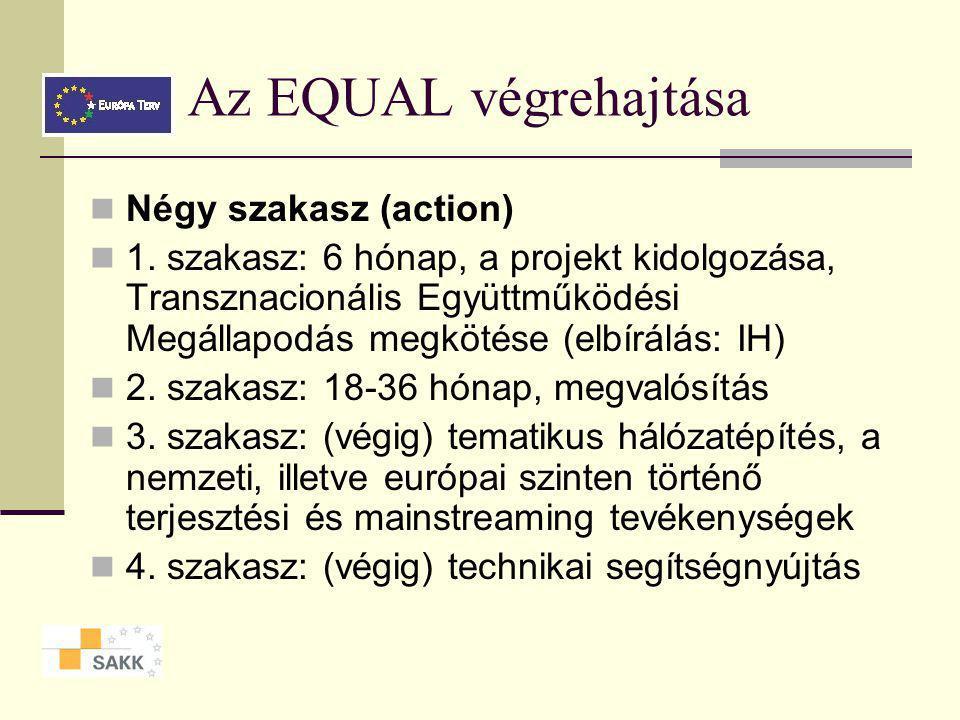 EQUAL Nemzeti Programiroda Az EQUAL Nemzeti Programirodát az Országos Foglalkoztatási Közalapítvány saját szervezeti keretein belül hozta létre, miután a magyar Kormány 1218/2002.
