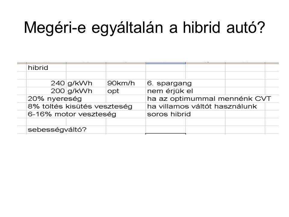 Megéri-e egyáltalán a hibrid autó?