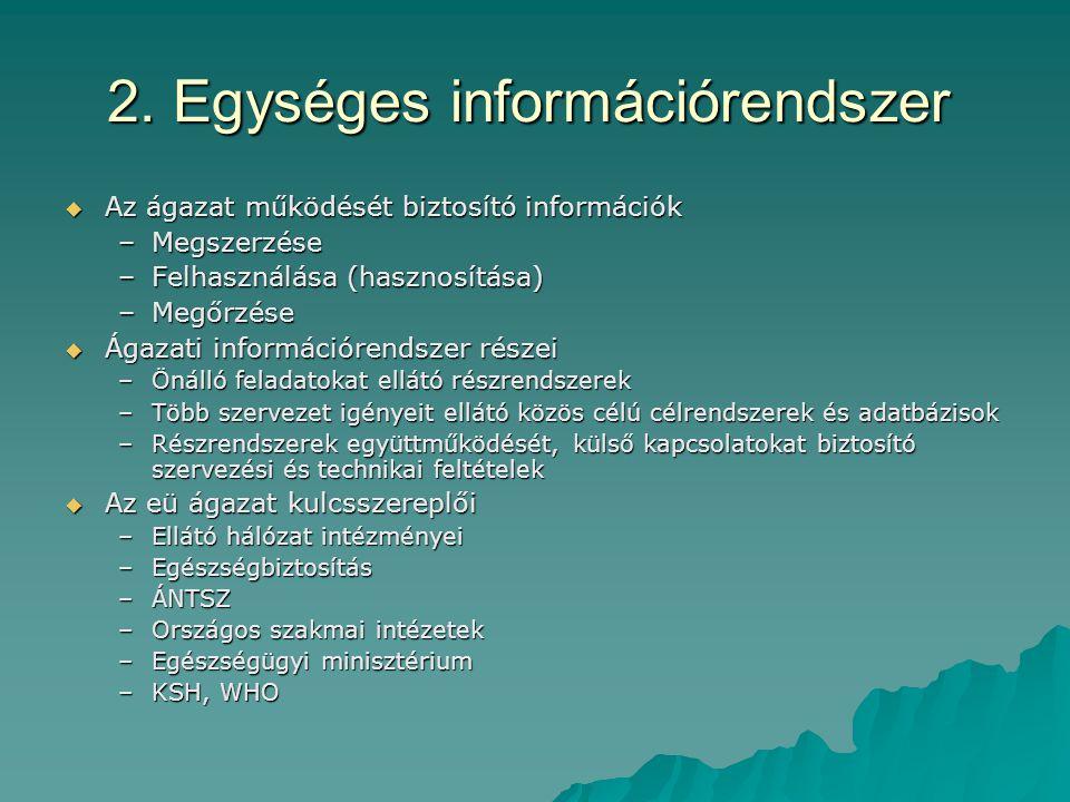 Az egységes eü-i információrendszer fontosabb jellemzői  Több szereplő által fenntartott és működtetett rendszer  Alapja: az egységes egészségügyi adatmodell  Az adatgyűjtés, -továbbítás az eü szereplők napi operatív munkájához igazított  Azonos adatok egyszer, a keletkezési helyükhöz legközelebbi ponton kerülnek a rendszerbe  Minden szereplő számára a szükséges és a jogosan felhasználható adatok elérhetők, feldolgozhatók  Az adatok több célból feldolgozhatók  Az adatvédelmi előírásokat be kell tartani