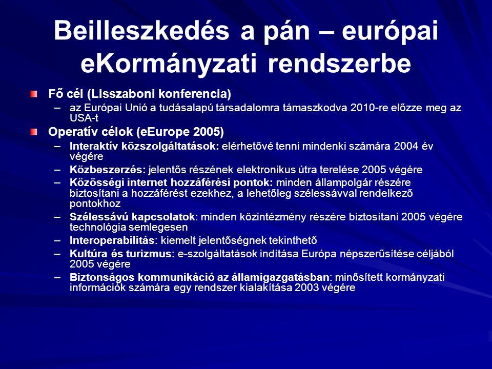 Beilleszkedés a pán – európai eKormányzati rendszerbe Fő cél (Lisszaboni konferencia) – –az Európai Unió a tudásalapú társadalomra támaszkodva 2010-re