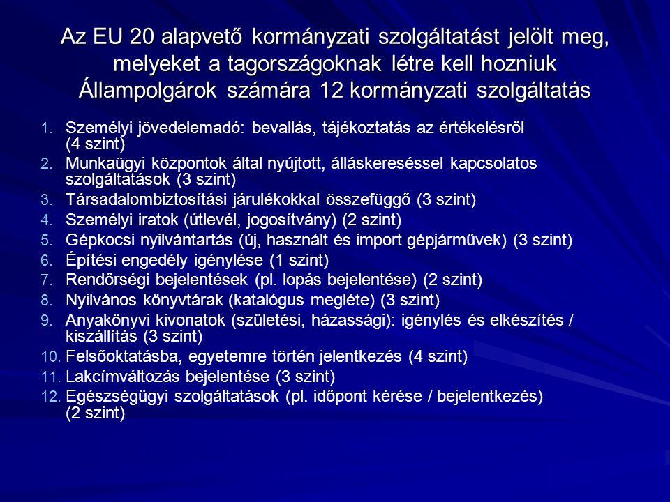 Az EU 20 alapvető kormányzati szolgáltatást jelölt meg, melyeket a tagországoknak létre kell hozniuk Vállalati kör számára 8 kormányzati szolgáltatás 1.