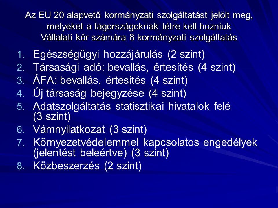 Az EU 20 alapvető kormányzati szolgáltatást jelölt meg, melyeket a tagországoknak létre kell hozniuk Vállalati kör számára 8 kormányzati szolgáltatás