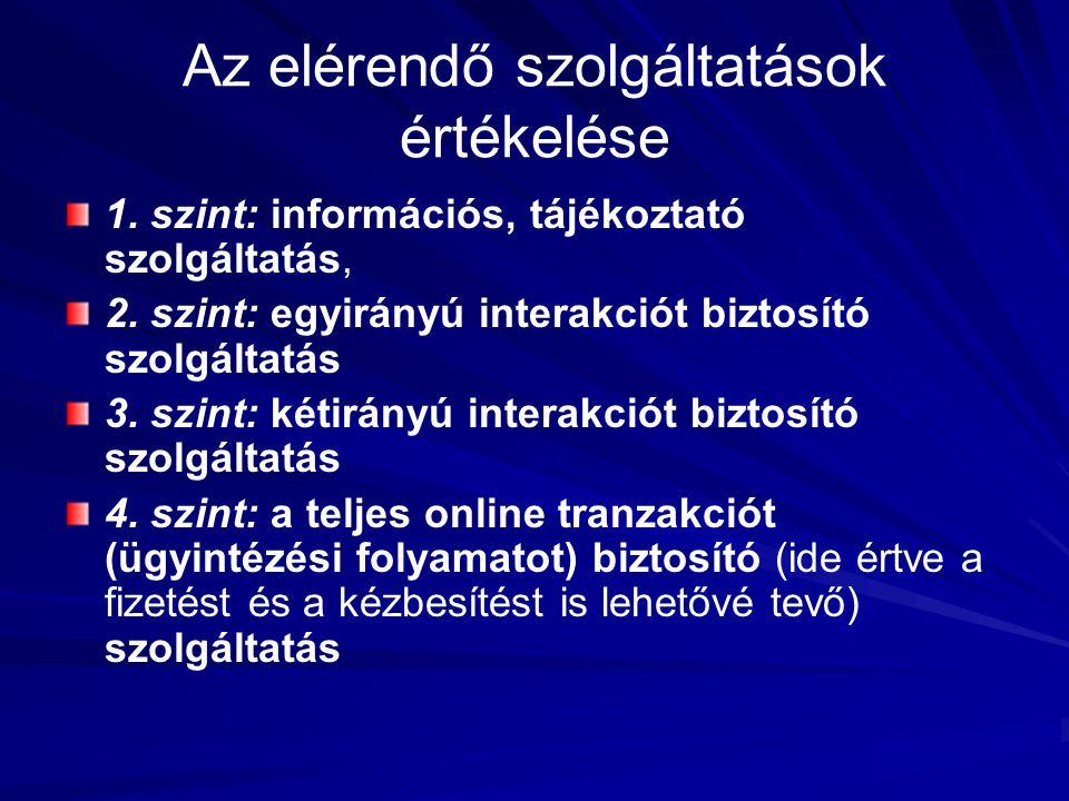 Az elérendő szolgáltatások értékelése 1. szint: információs, tájékoztató szolgáltatás, 2. szint: egyirányú interakciót biztosító szolgáltatás 3. szint