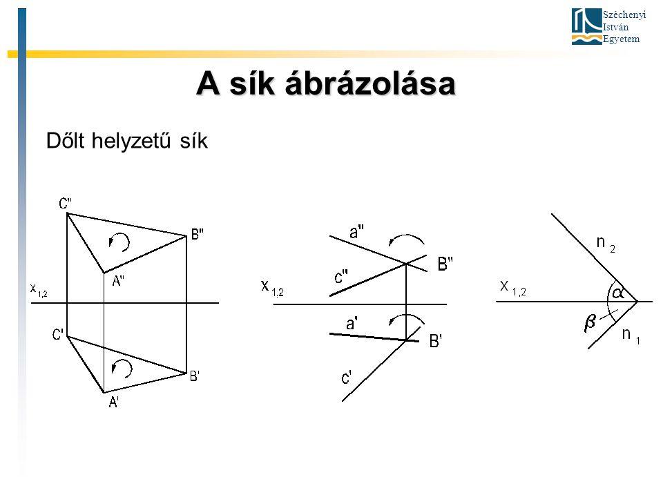Széchenyi István Egyetem A sík ábrázolása A sík ábrázolása Dőlt helyzetű sík