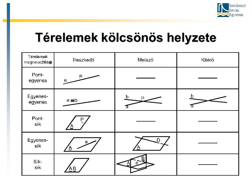 Széchenyi István Egyetem Vetítési módok Vetítési módok Centrális Merőleges vetítés