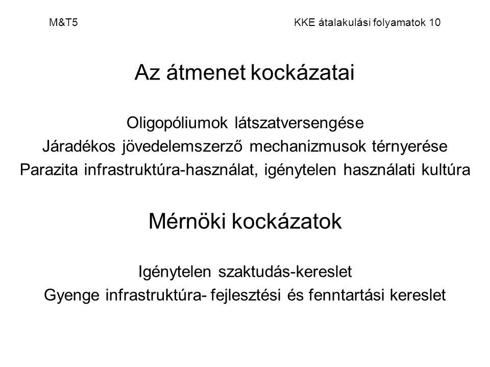 M&T5 KKE átalakulási folyamatok 10 Az átmenet kockázatai Oligopóliumok látszatversengése Járadékos jövedelemszerző mechanizmusok térnyerése Parazita i