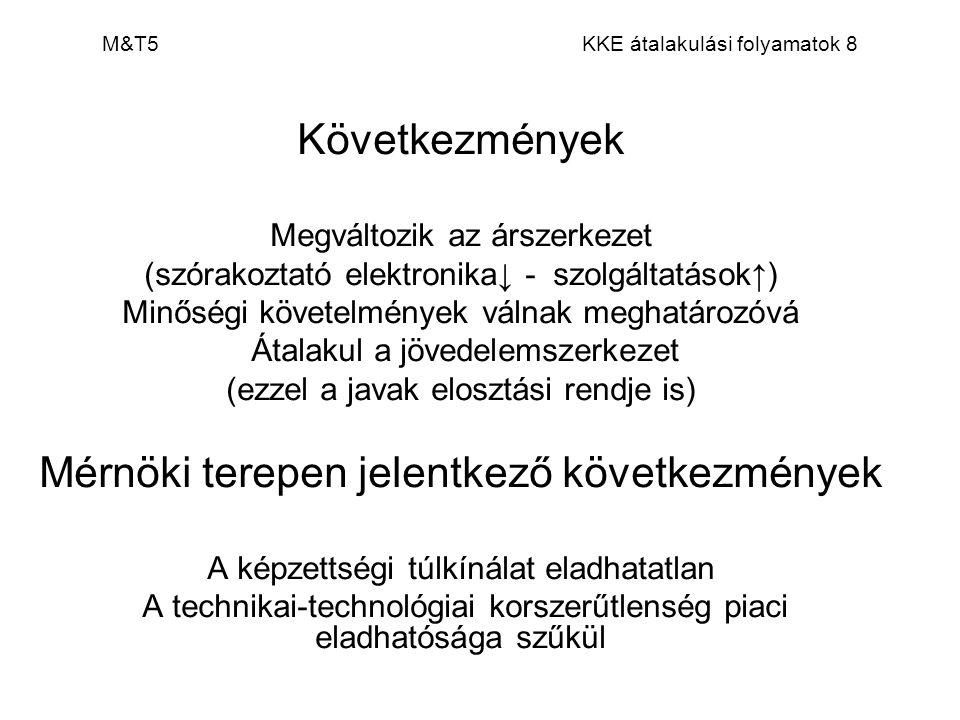 """M&T5 KKE átalakulási folyamatok 9 Az átmenet kísérő jelenségei Közhasznú infrastruktúra parazita használata (bliccelés, áramlopás, hulladék kihelyezés ) Mérnöki következmény: """"szociológiai technológiafejlesztés (kábeltv, CD-technológia) Meglévő hálózatok kihasználtsága, üzemelési hatékonysága romlik (példák: tanyavillamosítás, vízellátás) Mérnöki következmény: fenntartási, üzemeltetési optimumok elérésére alkalmas tudás felértékelődik"""