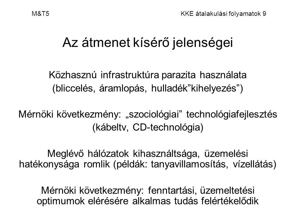 """M&T5 KKE átalakulási folyamatok 9 Az átmenet kísérő jelenségei Közhasznú infrastruktúra parazita használata (bliccelés, áramlopás, hulladék""""kihelyezés"""