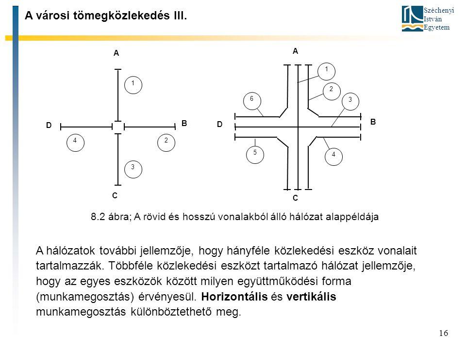 Széchenyi István Egyetem 16 A városi tömegközlekedés III. A C B D B D C A 1 2 3 4 1 2 3 4 5 6 8.2 ábra; A rövid és hosszú vonalakból álló hálózat alap