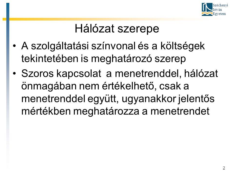 Széchenyi István Egyetem Hálózat szerepe A szolgáltatási színvonal és a költségek tekintetében is meghatározó szerep Szoros kapcsolat a menetrenddel,