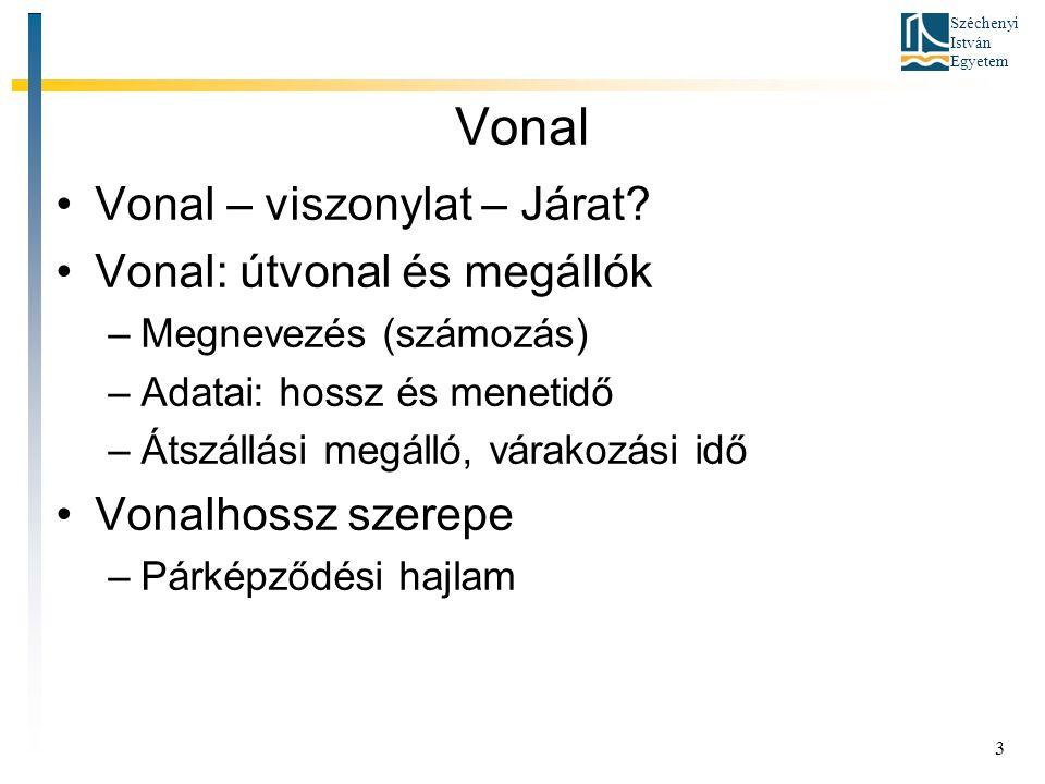 Széchenyi István Egyetem Vonal Vonal – viszonylat – Járat? Vonal: útvonal és megállók –Megnevezés (számozás) –Adatai: hossz és menetidő –Átszállási me