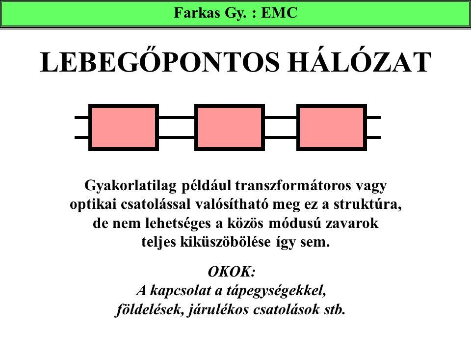 LEBEGŐPONTOS HÁLÓZAT Farkas Gy. : EMC Gyakorlatilag például transzformátoros vagy optikai csatolással valósítható meg ez a struktúra, de nem lehetsége