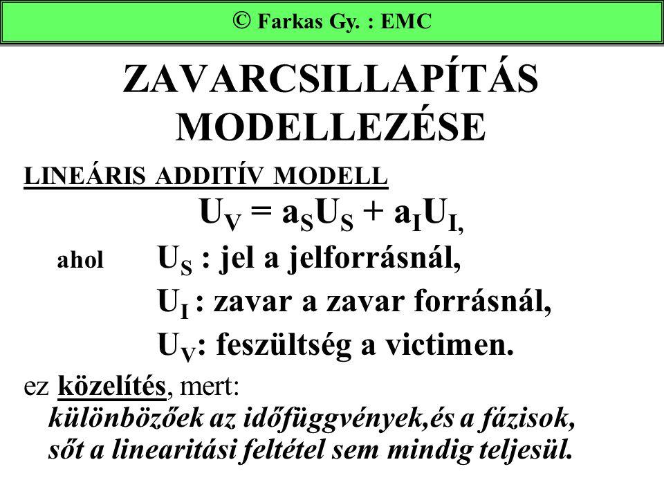 ZAVARCSILLAPÍTÁS MODELLEZÉSE LINEÁRIS ADDITÍV MODELL U V = a S U S + a I U I, ahol U S : jel a jelforrásnál, U I : zavar a zavar forrásnál, U V : fesz