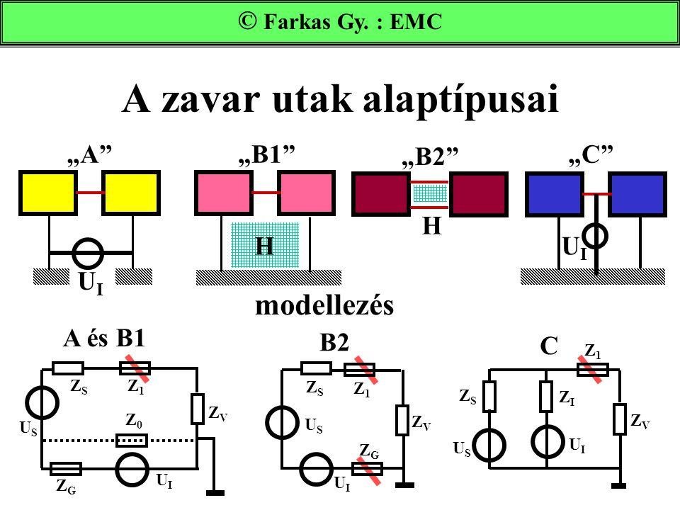 "A zavar utak alaptípusai Farkas Gy. : EMC © Farkas Gy. : EMC H UIUI H ""A""""B1"" ""B2"" ""C"" UIUI modellezés C USUS UIUI ZIZI ZSZS ZVZV Z1Z1 A és B1 USUS UI"