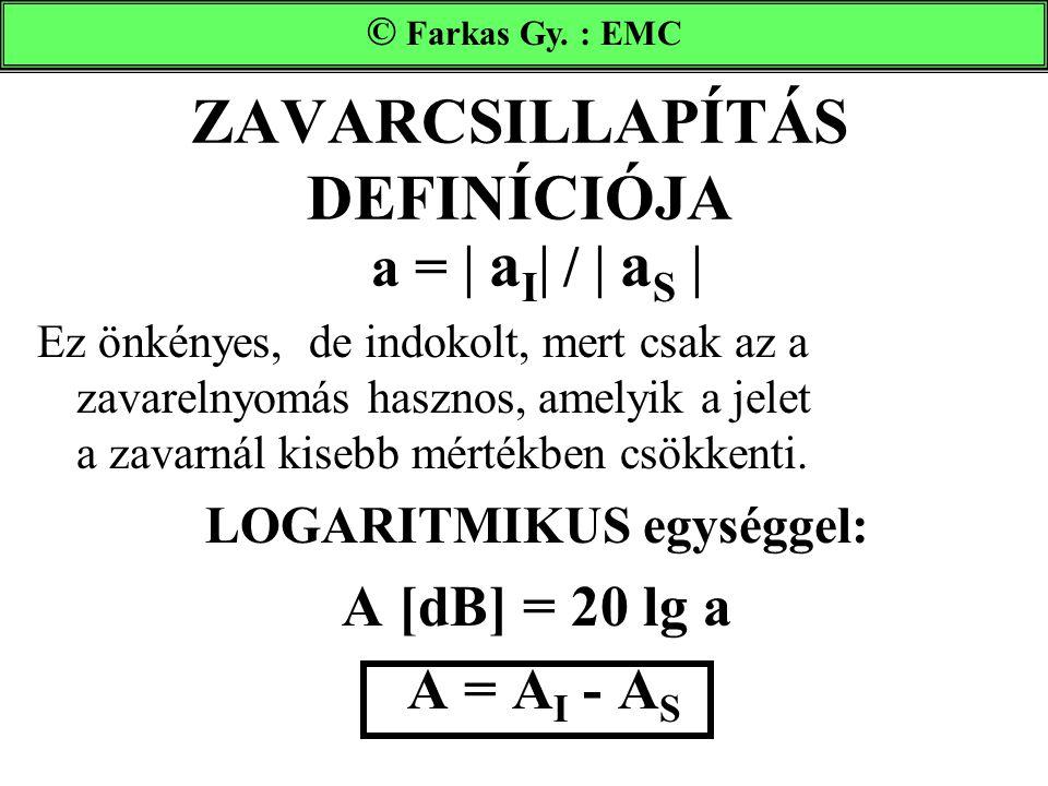 ZAVARCSILLAPÍTÁS DEFINÍCIÓJA a =  a I  /  a S  Ez önkényes, de indokolt, mert csak az a zavarelnyomás hasznos, amelyik a jelet a zavarnál kisebb m