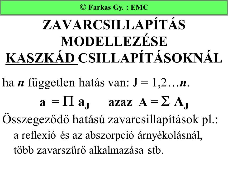 ZAVARCSILLAPÍTÁS MODELLEZÉSE KASZKÁD CSILLAPÍTÁSOKNÁL ha n független hatás van: J = 1,2…n. a =  a J azaz A =  A J Összegeződő hatású zavarcsillapítá