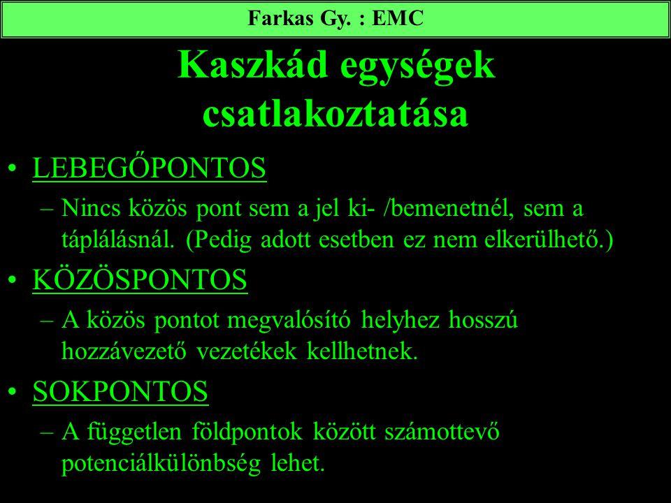 LEBEGŐPONTOS HÁLÓZAT Farkas Gy.
