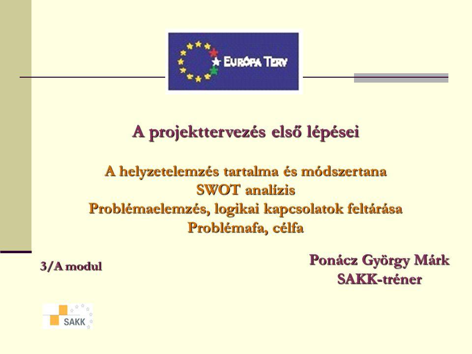 A projekttervezés első lépései A helyzetelemzés tartalma és módszertana SWOT analízis Problémaelemzés, logikai kapcsolatok feltárása Problémafa, célfa 3/A modul Ponácz György Márk SAKK-tréner
