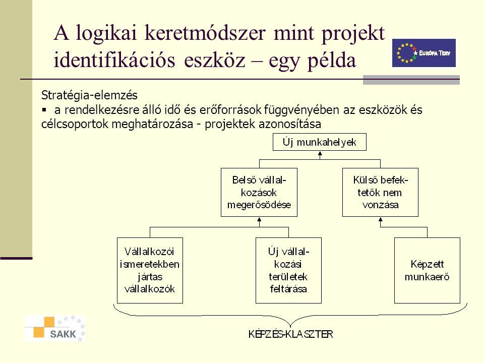 A logikai keretmódszer mint projekt identifikációs eszköz – egy példa Stratégia-elemzés  a rendelkezésre álló idő és erőforrások függvényében az eszközök és célcsoportok meghatározása - projektek azonosítása
