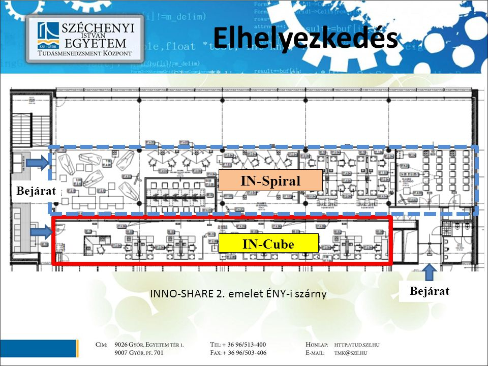 IN-Cube IN-Spiral Bejárat INNO-SHARE 2. emelet ÉNY-i szárny Elhelyezkedés