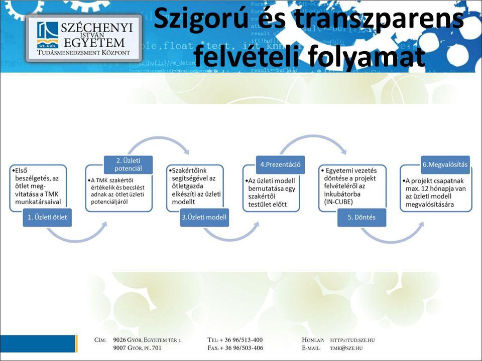 Szigorú és transzparens felvételi folyamat