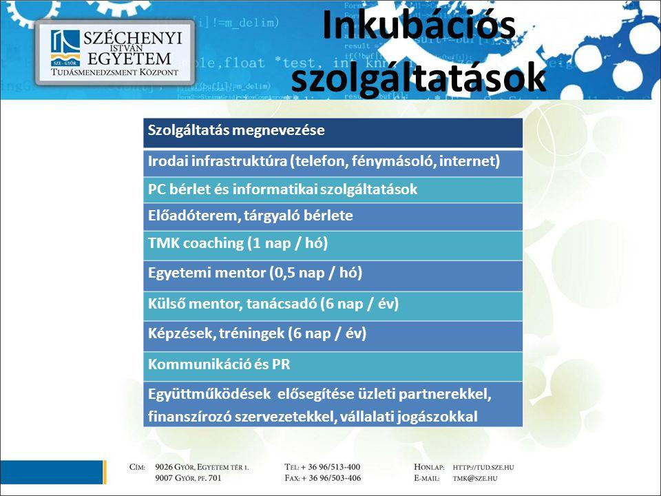 Szolgáltatás megnevezése Irodai infrastruktúra (telefon, fénymásoló, internet) PC bérlet és informatikai szolgáltatások Előadóterem, tárgyaló bérlete TMK coaching (1 nap / hó) Egyetemi mentor (0,5 nap / hó) Külső mentor, tanácsadó (6 nap / év) Képzések, tréningek (6 nap / év) Kommunikáció és PR Együttműködések elősegítése üzleti partnerekkel, finanszírozó szervezetekkel, vállalati jogászokkal Inkubációs szolgáltatások