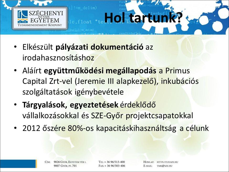 Elkészült pályázati dokumentáció az irodahasznosításhoz Aláírt együttműködési megállapodás a Primus Capital Zrt-vel (Jeremie III alapkezelő), inkubációs szolgáltatások igénybevétele Tárgyalások, egyeztetések érdeklődő vállalkozásokkal és SZE-Győr projektcsapatokkal 2012 őszére 80%-os kapacitáskihasználtság a célunk Hol tartunk?