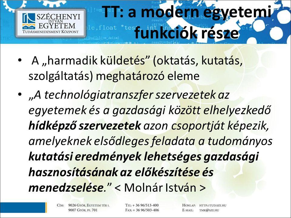 """TT: a modern egyetemi funkciók része A """"harmadik küldetés"""" (oktatás, kutatás, szolgáltatás) meghatározó eleme """"A technológiatranszfer szervezetek az e"""