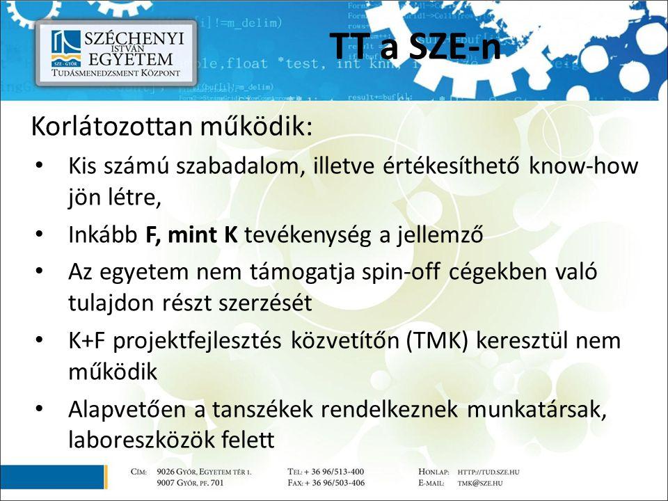 TT a SZE-n Korlátozottan működik: Kis számú szabadalom, illetve értékesíthető know-how jön létre, Inkább F, mint K tevékenység a jellemző Az egyetem nem támogatja spin-off cégekben való tulajdon részt szerzését K+F projektfejlesztés közvetítőn (TMK) keresztül nem működik Alapvetően a tanszékek rendelkeznek munkatársak, laboreszközök felett