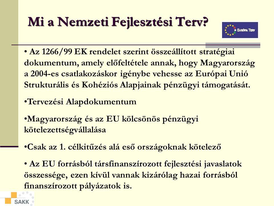 """PHARE ISPA SAPARD ERFA ESZA Kohéziós Alap EMOGA/HOPE Az EU pénzügyi alapok rendszere """"csatlakozás előtt""""""""csatlakozás után"""""""