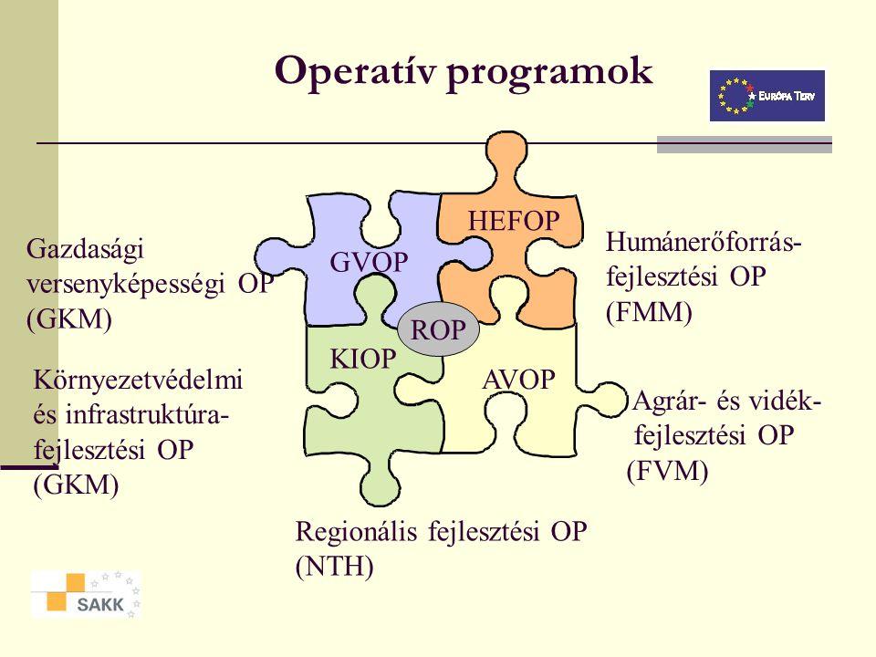 Erősebb regionális és helyi potenciál KTK 2004-2006 Közeledés az EU gazdasági és társadalmi fejlettségi szintjéhez A gazdasági versenyképesség javítás